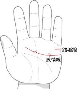 ...右手为准左手为辅男人以左手为准右手为辅)故先贤谓(左断克...